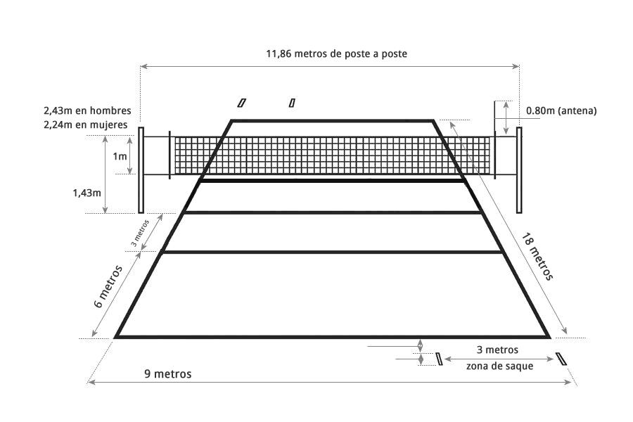 Imagenes de la red de voleibol y sus medidas
